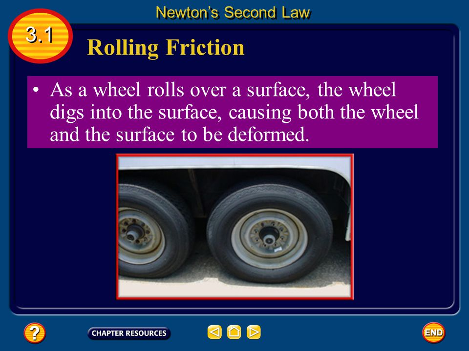 If you stop pushing, the box quickly comes to a stop. Sliding Friction 3.1 Newton's Second Law This is because as the box slides across the floor, ano