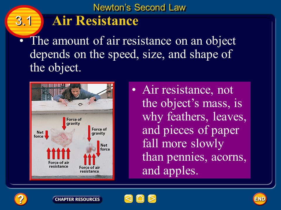 Air resistance acts in the opposite direction to the motion of an object through air. Air Resistance 3.1 Newton's Second Law If the object is falling