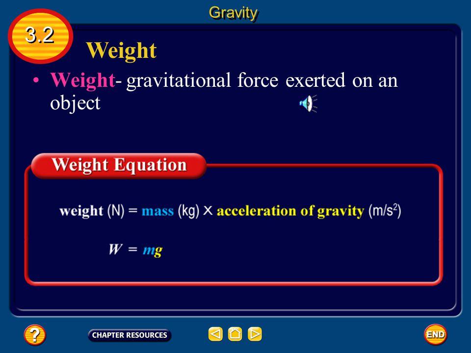 3.2 Gravity Earth's Gravitational Acceleration Earth's gravity acceleration- 9.8 m/s 2. Represented by the symbol – g
