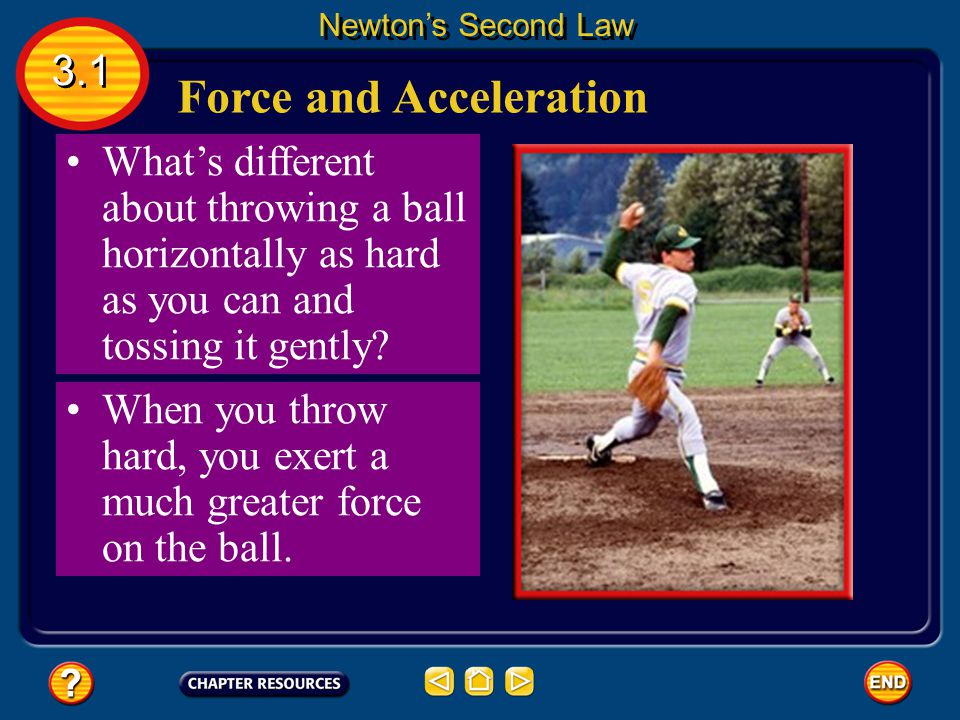 However, when you let go of the ball, gravity can pull it downward, giving it vertical motion.