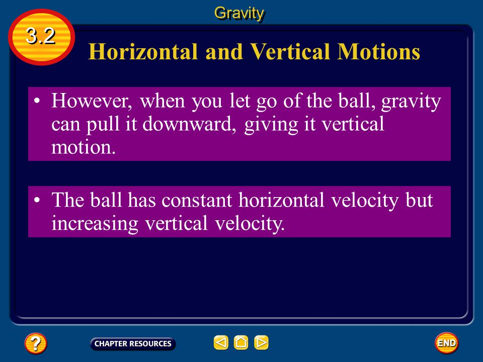 When you throw a ball, the force exerted by your hand pushes the ball forward. 3.2 Gravity Horizontal and Vertical Motions This force gives the ball h