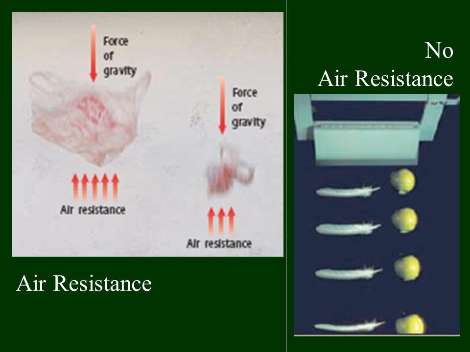 Air Resistance No Air Resistance