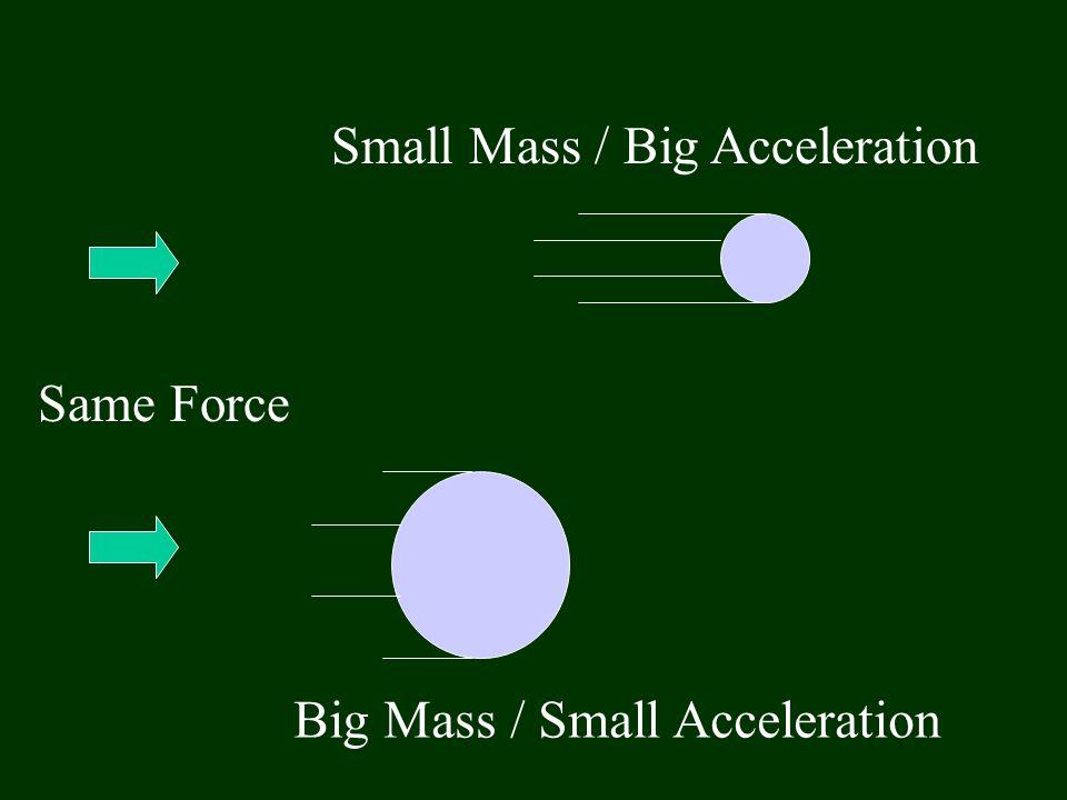 Same Force Small Mass / Big Acceleration Big Mass / Small Acceleration