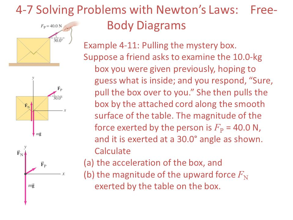 4-7 Solving Problems with Newton's Laws: Free- Body Diagrams Example 4-11: Pulling the mystery box. Suppose a friend asks to examine the 10.0-kg box y