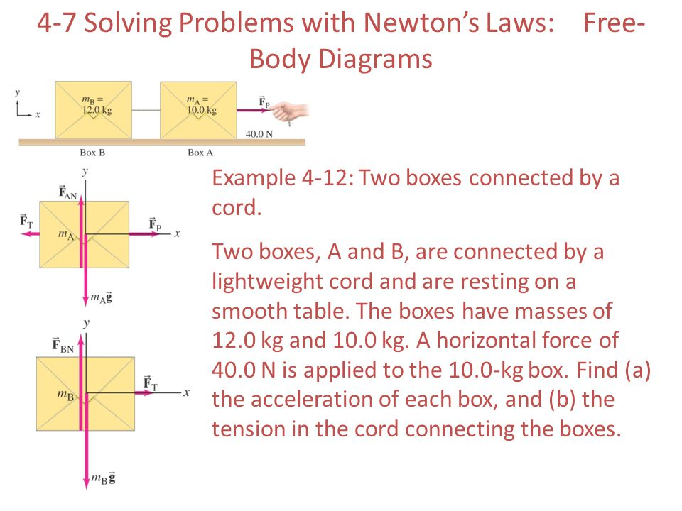 4-7 Solving Problems with Newton's Laws: Free- Body Diagrams Example 4-12: Two boxes connected by a cord. Two boxes, A and B, are connected by a light
