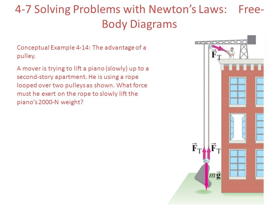 4-7 Solving Problems with Newton's Laws: Free- Body Diagrams Conceptual Example 4-14: The advantage of a pulley. A mover is trying to lift a piano (sl