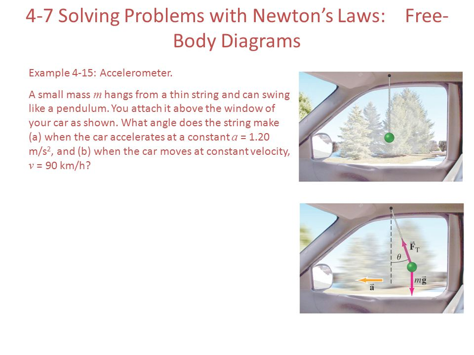 4-7 Solving Problems with Newton's Laws: Free- Body Diagrams Example 4-15: Accelerometer. A small mass m hangs from a thin string and can swing like a
