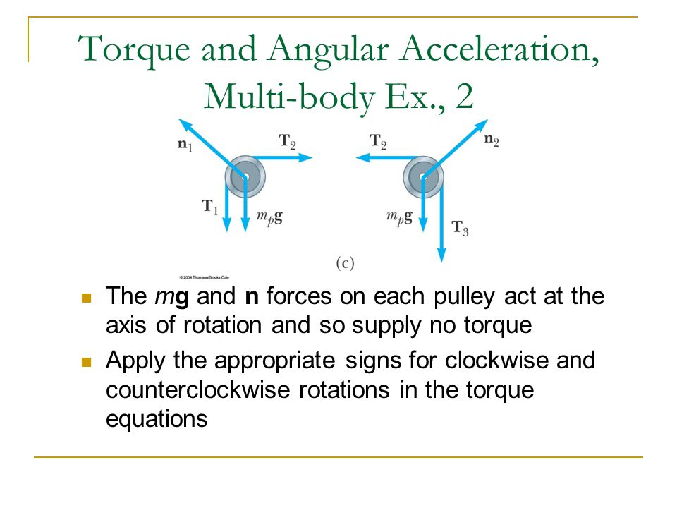 Torque and Angular Acceleration, Multi-body Ex., 2 The mg and n forces on each pulley act at the axis of rotation and so supply no torque Apply the ap