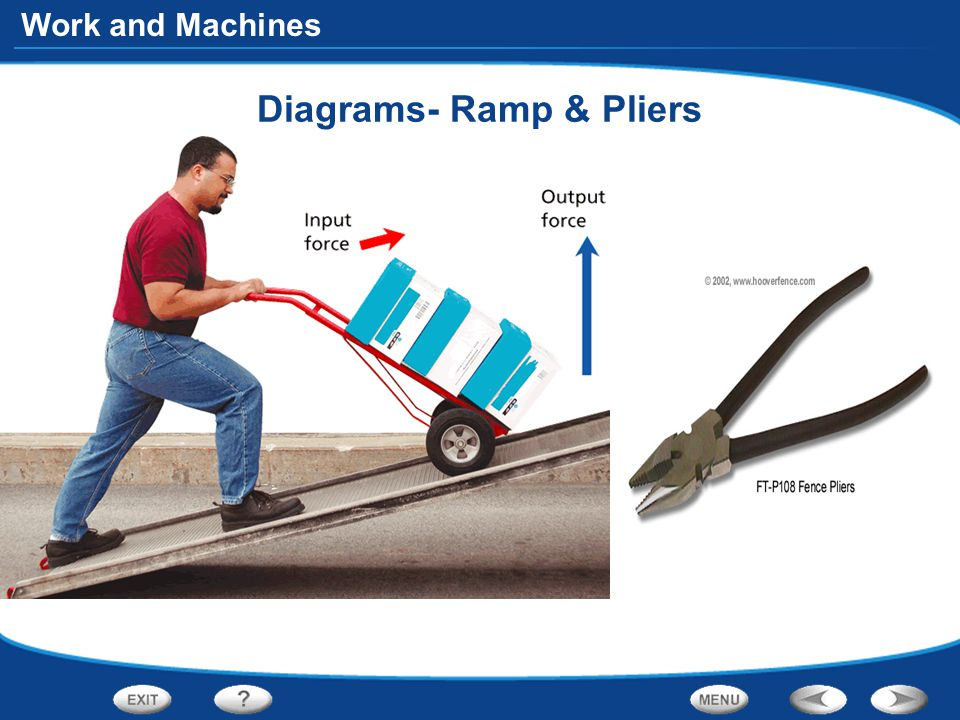 Work and Machines Diagrams- Ramp & Pliers