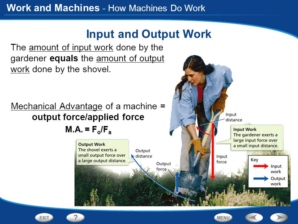 Work and Machines - How Machines Do Work Input and Output Work The amount of input work done by the gardener equals the amount of output work done by the shovel.