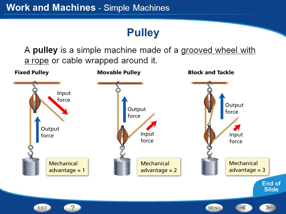 Work and Machines - Simple Machines Pulley A pulley is a simple machine made of a grooved wheel with a rope or cable wrapped around it.