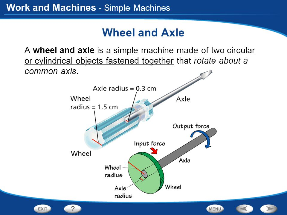 Work and Machines - Simple Machines Wheel and Axle A wheel and axle is a simple machine made of two circular or cylindrical objects fastened together that rotate about a common axis.