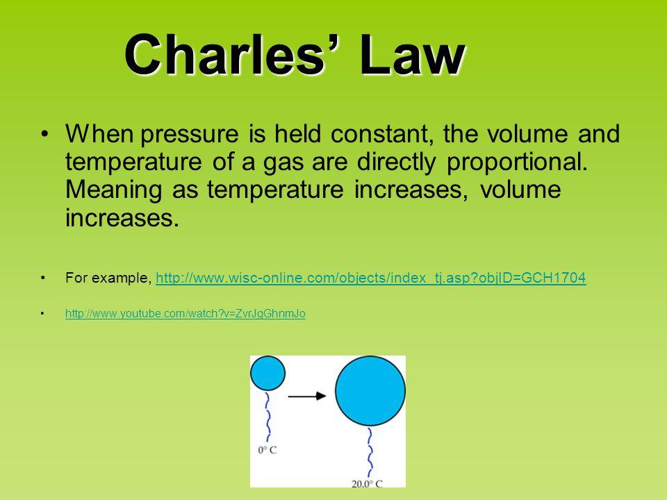 Symbolic Representation of Charles' Law As temperature increases, volume increases.
