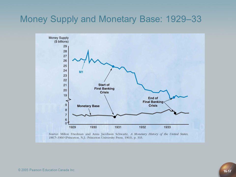 © 2005 Pearson Education Canada Inc. 16-17 Money Supply and Monetary Base: 1929–33