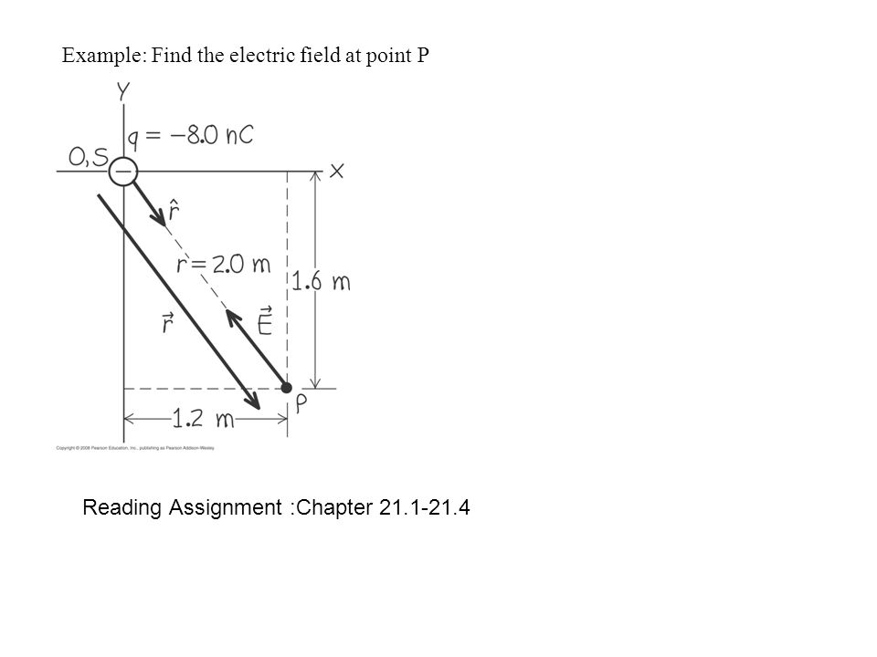 Example: Find the electric field at point P Reading Assignment :Chapter 21.1-21.4