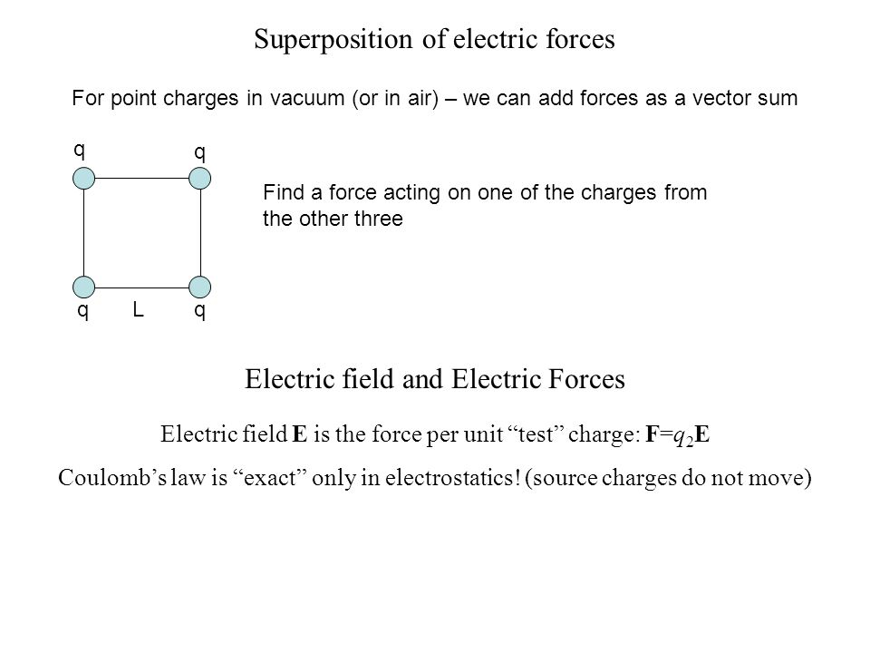 Superposition of electric forces For point charges in vacuum (or in air) – we can add forces as a vector sum L q q qq Find a force acting on one of the charges from the other three Electric field E is the force per unit test charge: F=q 2 E Coulomb's law is exact only in electrostatics.