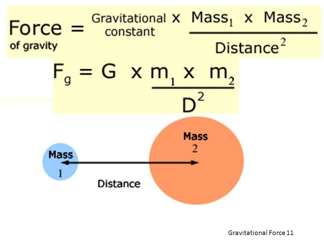 Gravitational Force 11