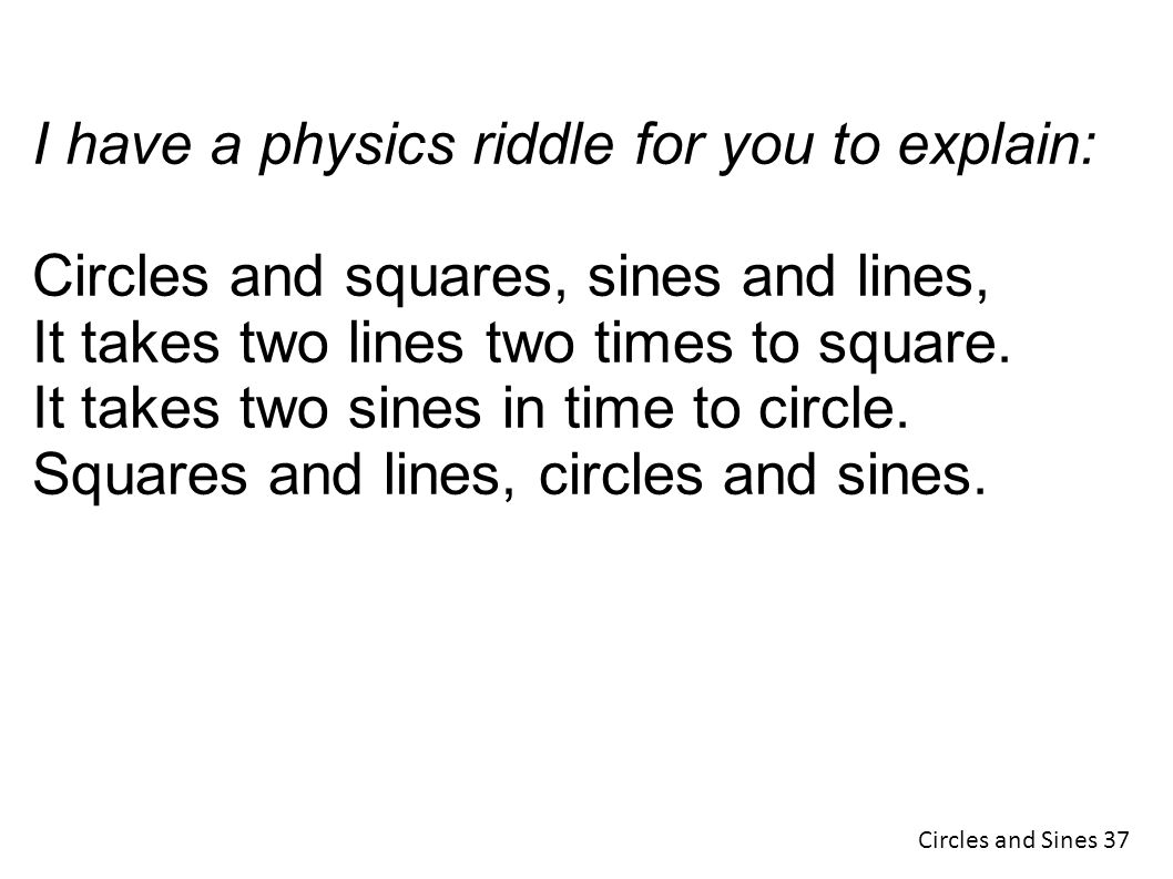 Circles and Sines 37 I have a physics riddle for you to explain: Circles and squares, sines and lines, It takes two lines two times to square.