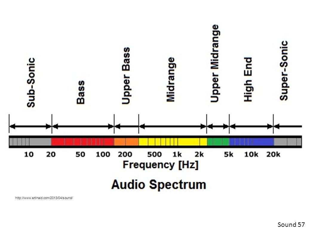 Sound 57 http://www.artinaid.com/2013/04/sound/