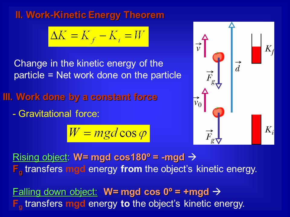 II. Work-Kinetic Energy Theorem Change in the kinetic energy of the particle = Net work done on the particle III. Work done by a constant force - Grav