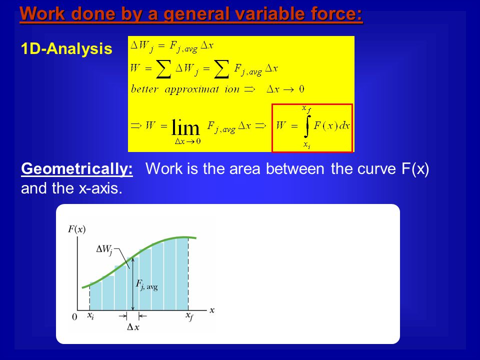 Work done by a general variable force: 1D-Analysis Geometrically: Work is the area between the curve F(x) and the x-axis.