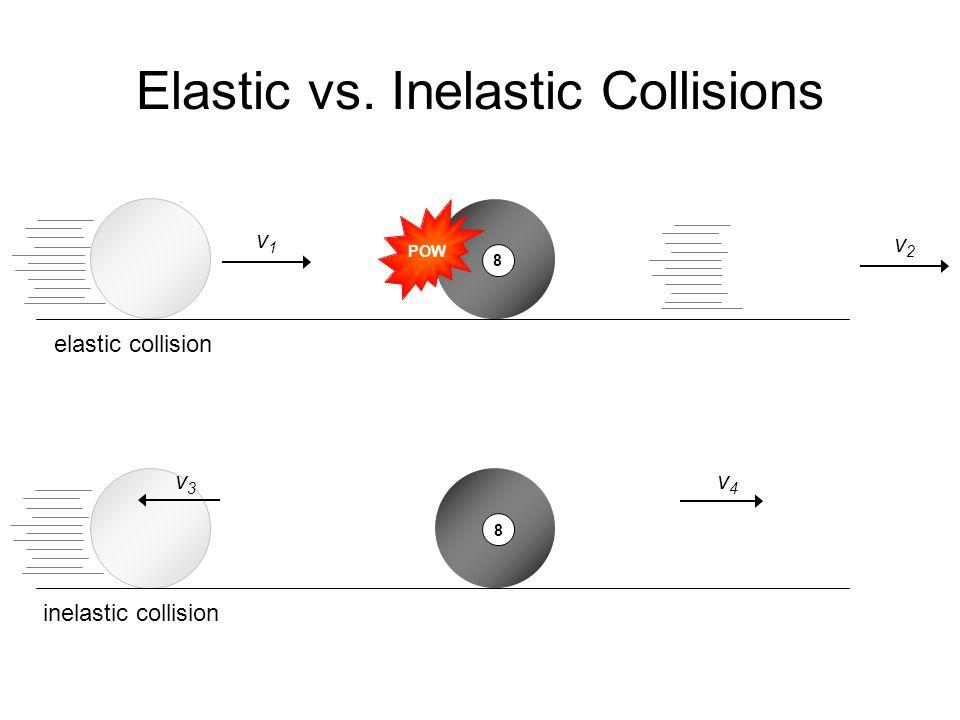Elastic vs. Inelastic Collisions 8 3