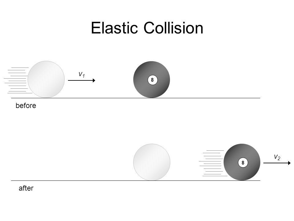 8 8 v1v1 elastic collision inelastic collision POW v2v2 v3v3 v4v4