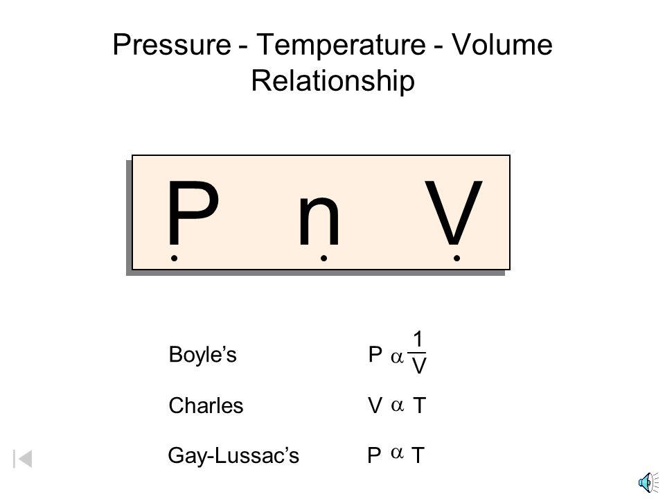 Pressure - Temperature - Volume Relationship P T V Gay-Lussac's P T  CharlesV T  P T V Boyle's P 1V1V  ___