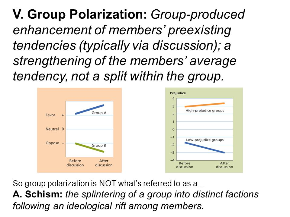 V. Group Polarization: Group-produced enhancement of members' preexisting tendencies (typically via discussion); a strengthening of the members' avera
