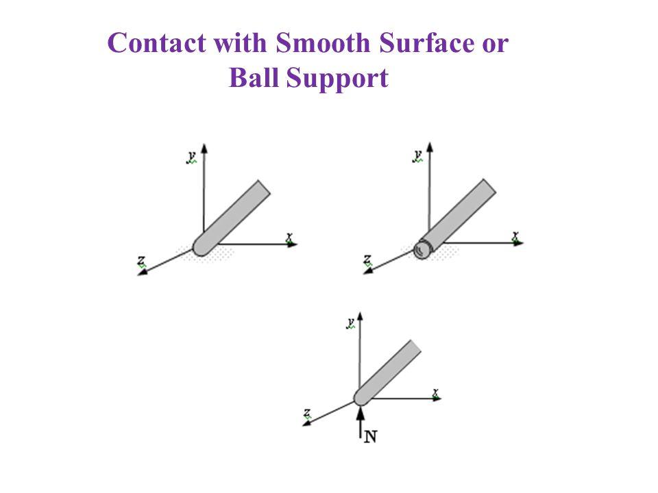 Roller Support or Wheel on Rail (Makaralı Mesnet veya Ray Üzerinde Tekerlek)