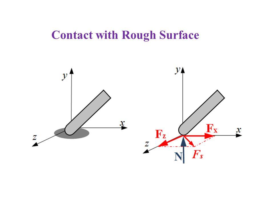 Thrust Bearing (Basma Yatağı) and Radial Bearing (Radyal Yatak)