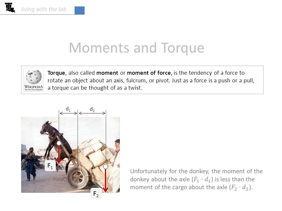 living with the lab 2 Definition of a Moment The moment or torque of the force F about point A is a measure of the tendency of F to produce rotation about point A.