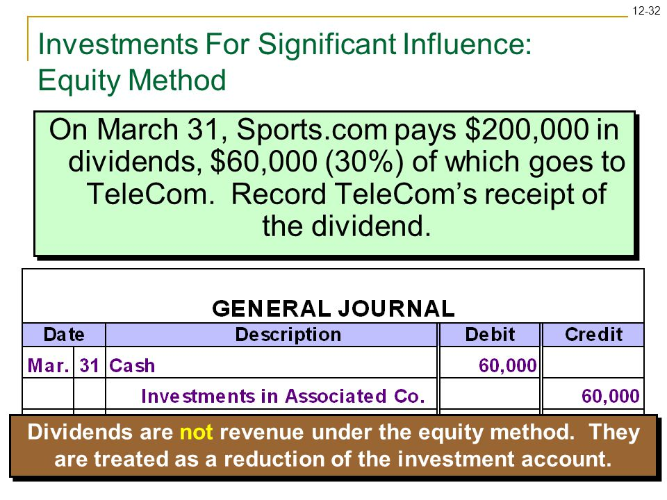 12-32 Dividends are not revenue under the equity method.