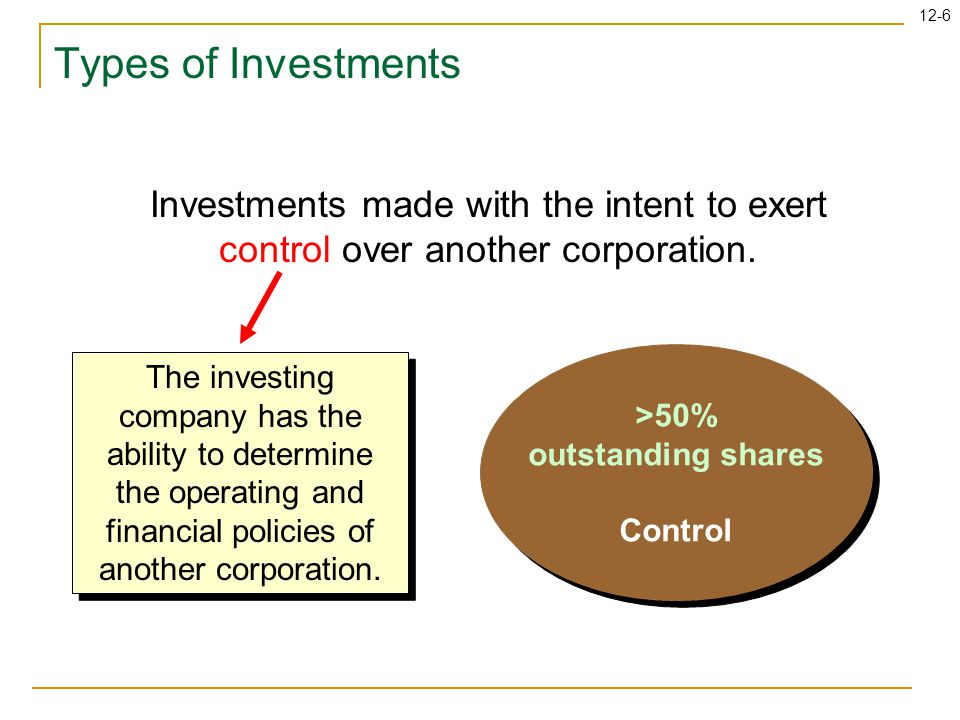 12-37 Controlling Interests: Mergers and Acquisitions Off and running with less than 20%...