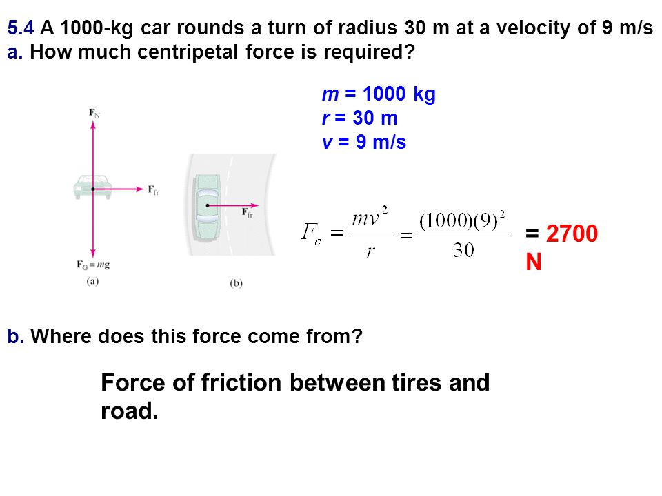 5.4 A 1000-kg car rounds a turn of radius 30 m at a velocity of 9 m/s a. How much centripetal force is required? b. Where does this force come from? F
