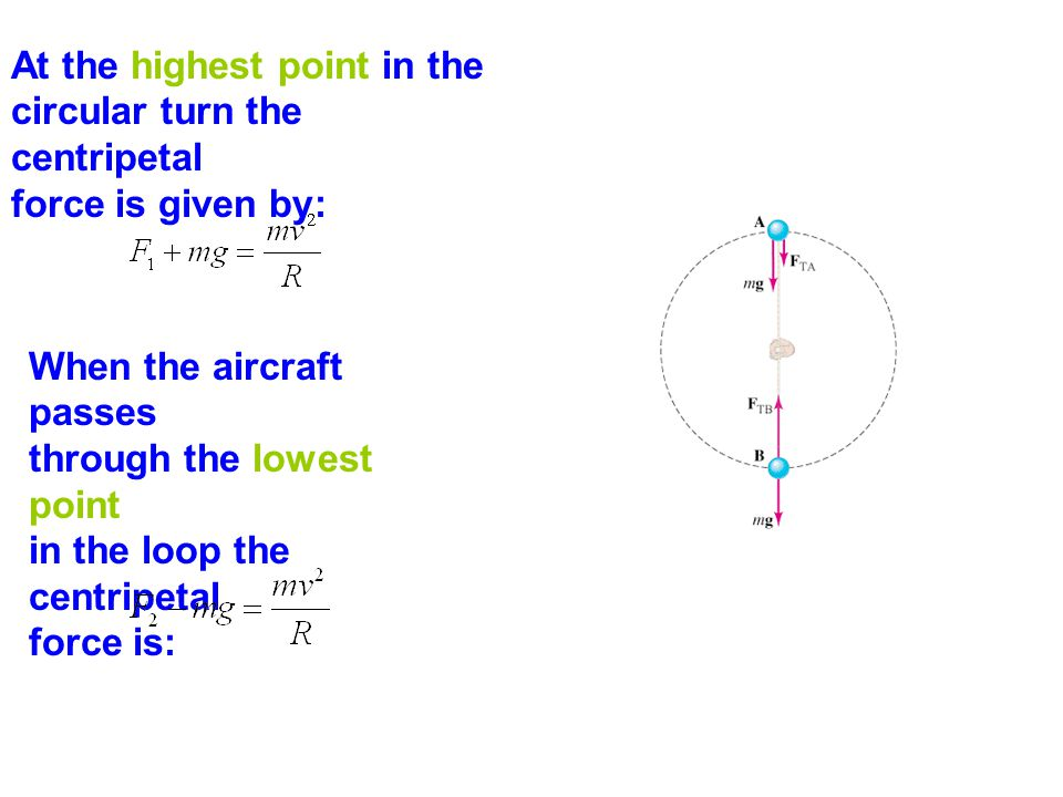 At the highest point in the circular turn the centripetal force is given by: When the aircraft passes through the lowest point in the loop the centrip
