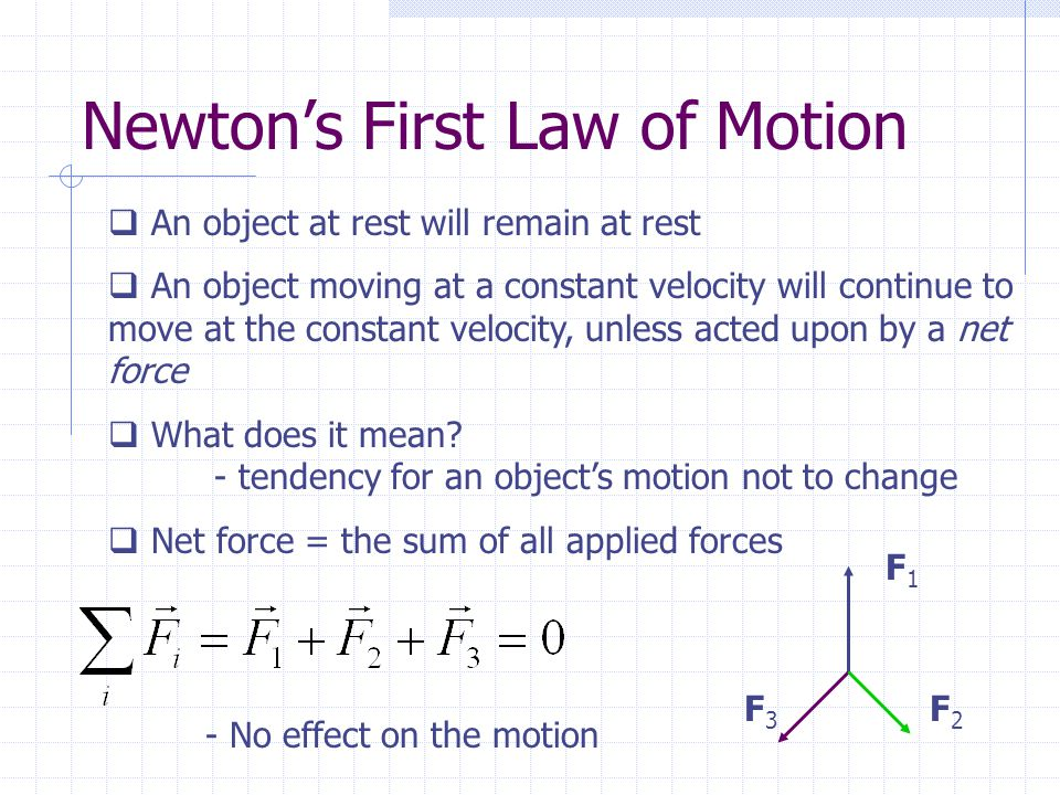 Newton's First Law of Motion  An object at rest will remain at rest  An object moving at a constant velocity will continue to move at the constant velocity, unless acted upon by a net force  What does it mean.