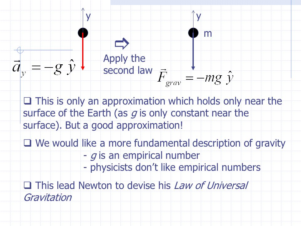 y Apply the second law y m   This is only an approximation which holds only near the surface of the Earth (as g is only constant near the surface).