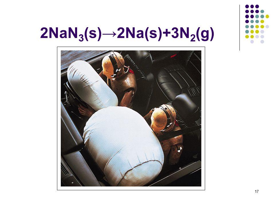 17 2NaN 3 (s)→2Na(s)+3N 2 (g)