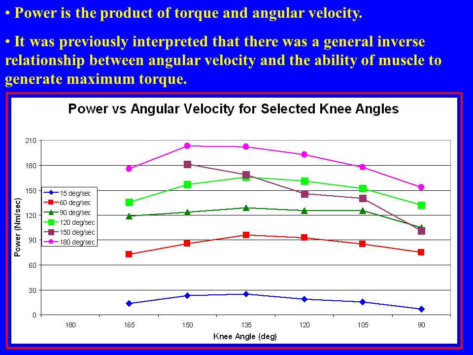 Power is the product of torque and angular velocity.