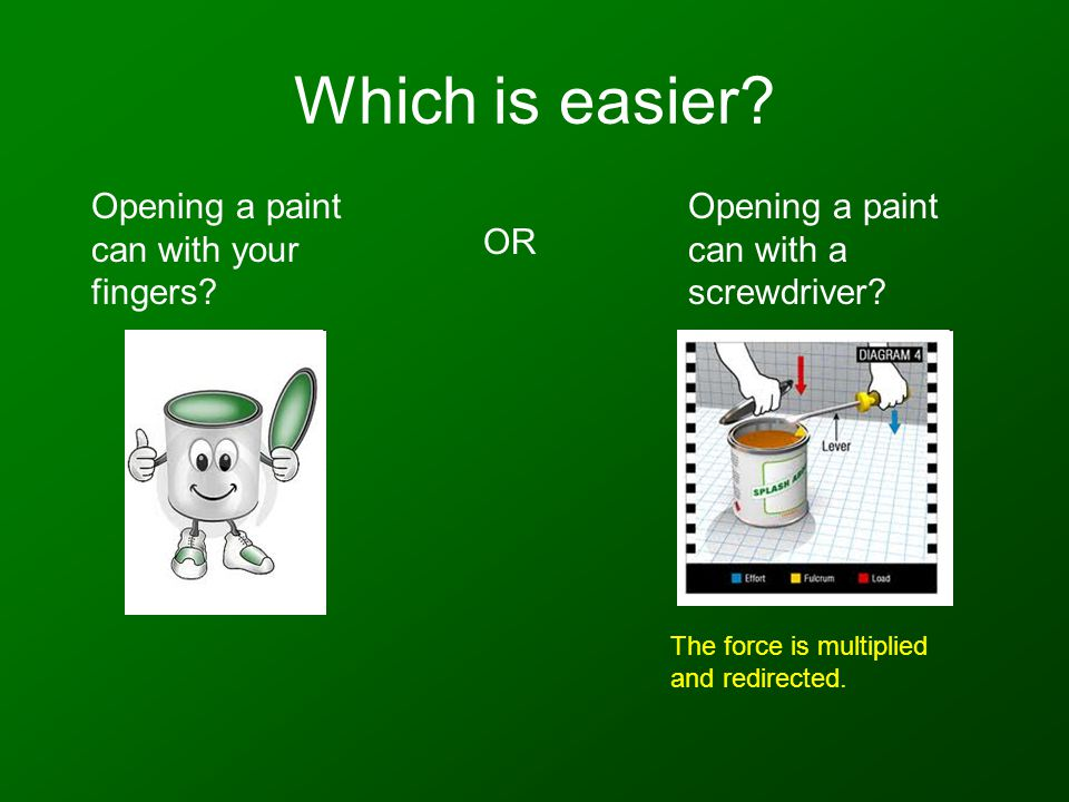 Which is easier. Opening a paint can with your fingers.
