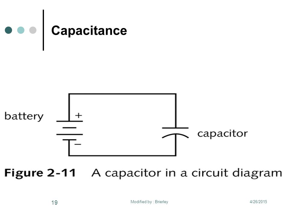 Capacitance 4/26/2015 19 Modified by : Brierley