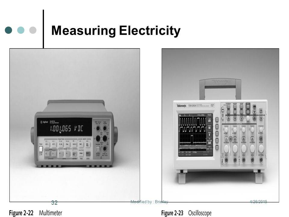 Measuring Electricity 4/26/2015 32 Modified by : Brierley