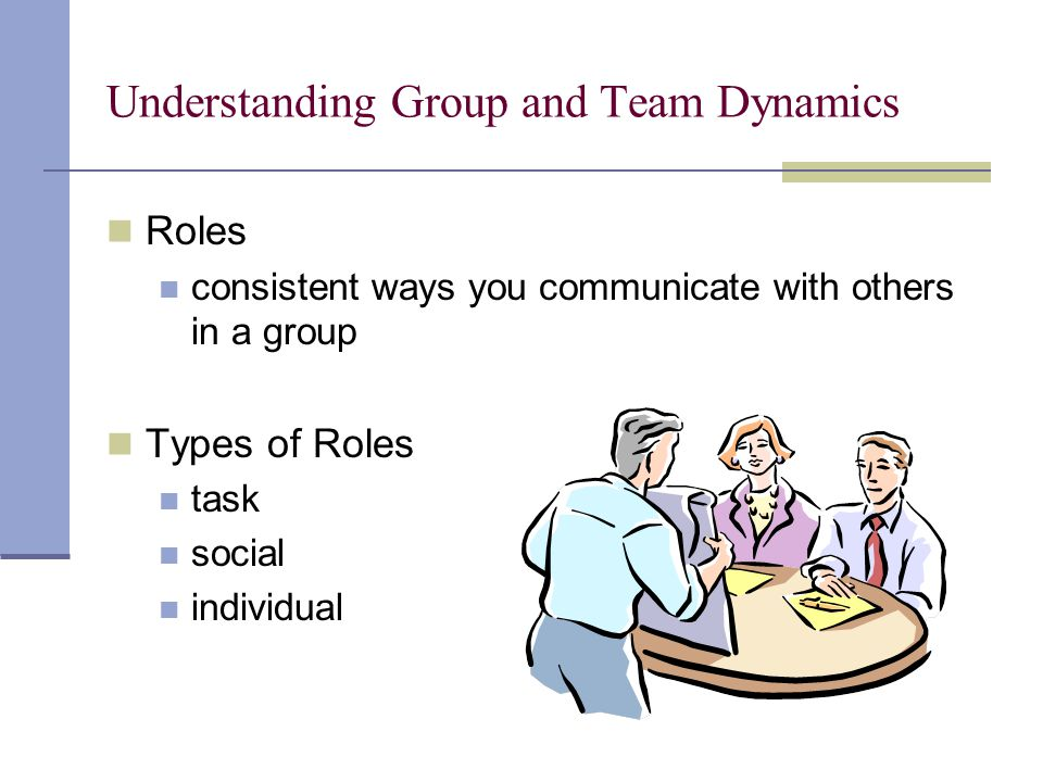 Understanding Group and Team Dynamics Roles consistent ways you communicate with others in a group Types of Roles task social individual Chapter 9: Understanding Group and Team Communication
