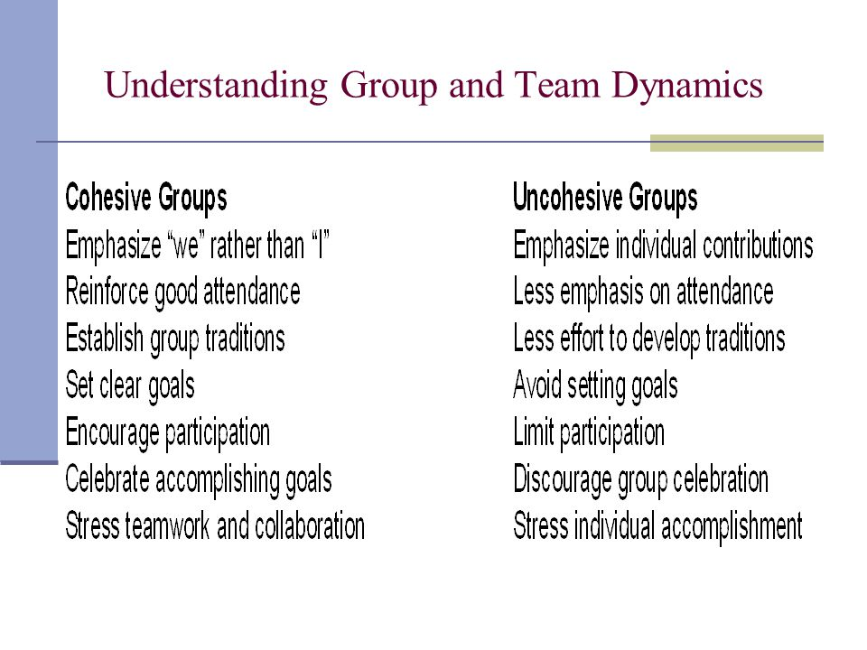 Understanding Group and Team Dynamics Chapter 9: Understanding Group and Team Communication