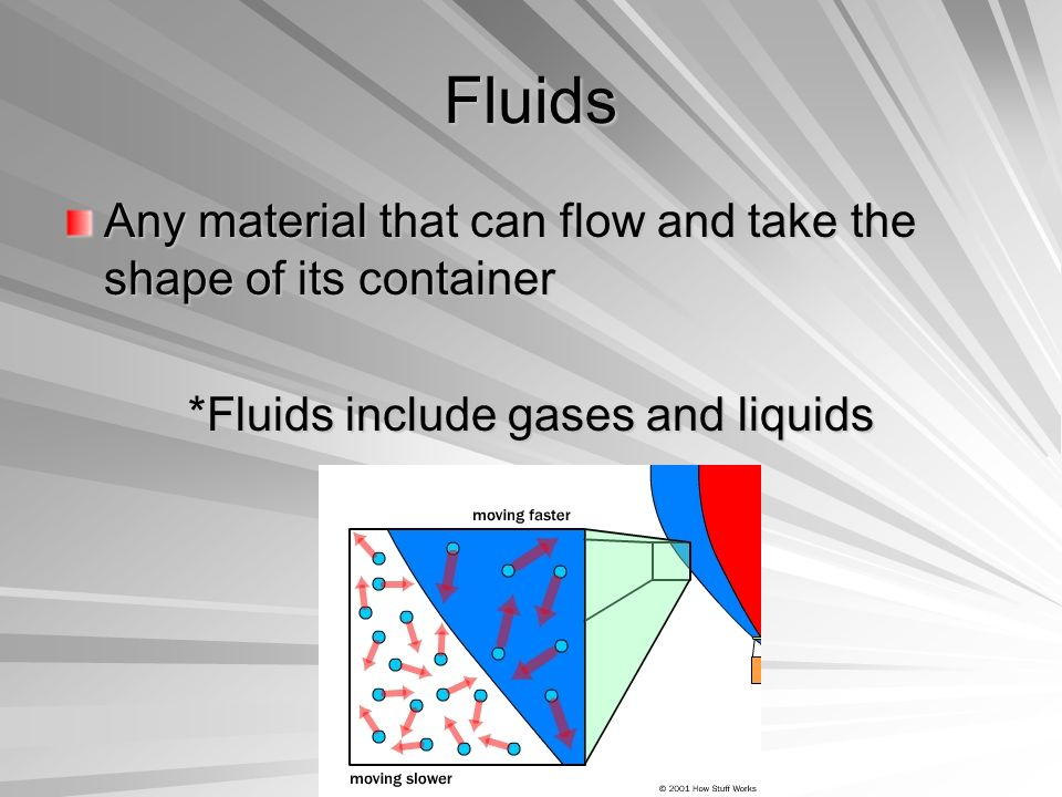 Fluids Any material that can flow and take the shape of its container *Fluids include gases and liquids
