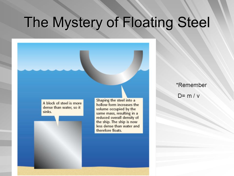 The Mystery of Floating Steel *Remember D= m / v