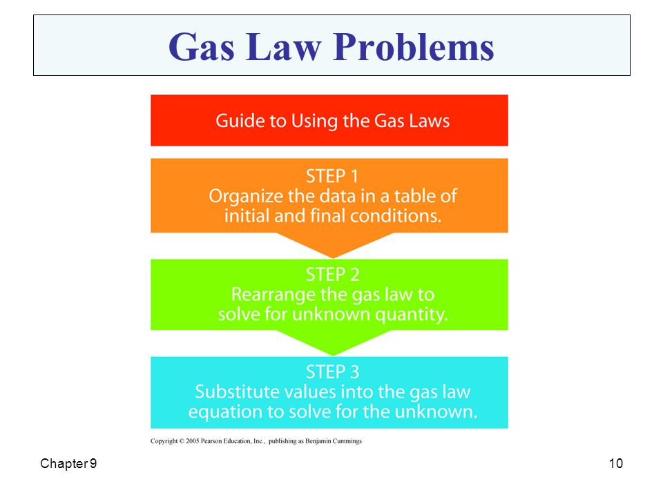 Chapter 910 Gas Law Problems