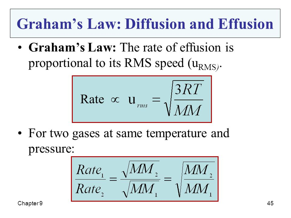 Chapter 945 Graham's Law: The rate of effusion is proportional to its RMS speed (u RMS). For two gases at same temperature and pressure: Graham's Law: