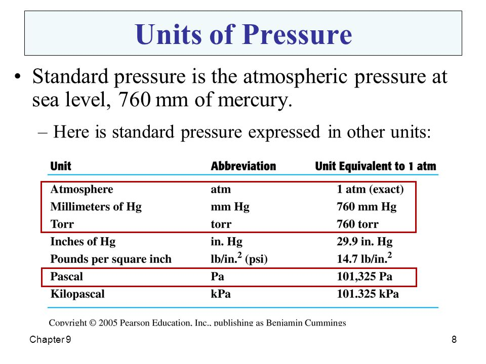 Chapter 98 Units of Pressure Standard pressure is the atmospheric pressure at sea level, 760 mm of mercury. –Here is standard pressure expressed in ot